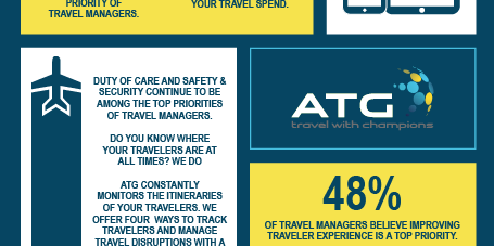 Top Travel Manager Priorities