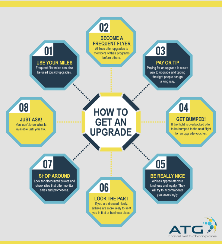 ATG_Infographic_Upgrades-1
