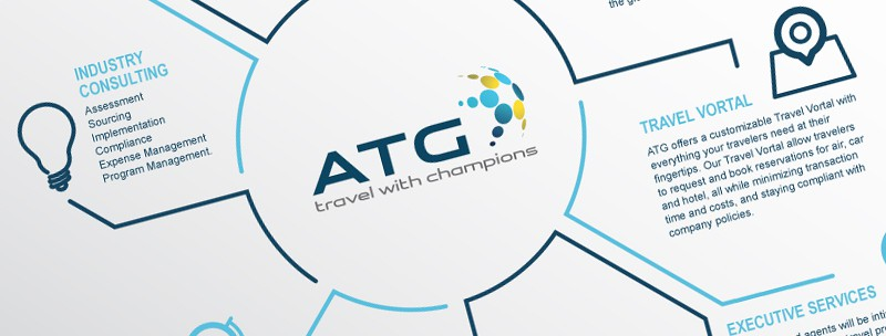 What Can ATG Do For You?
