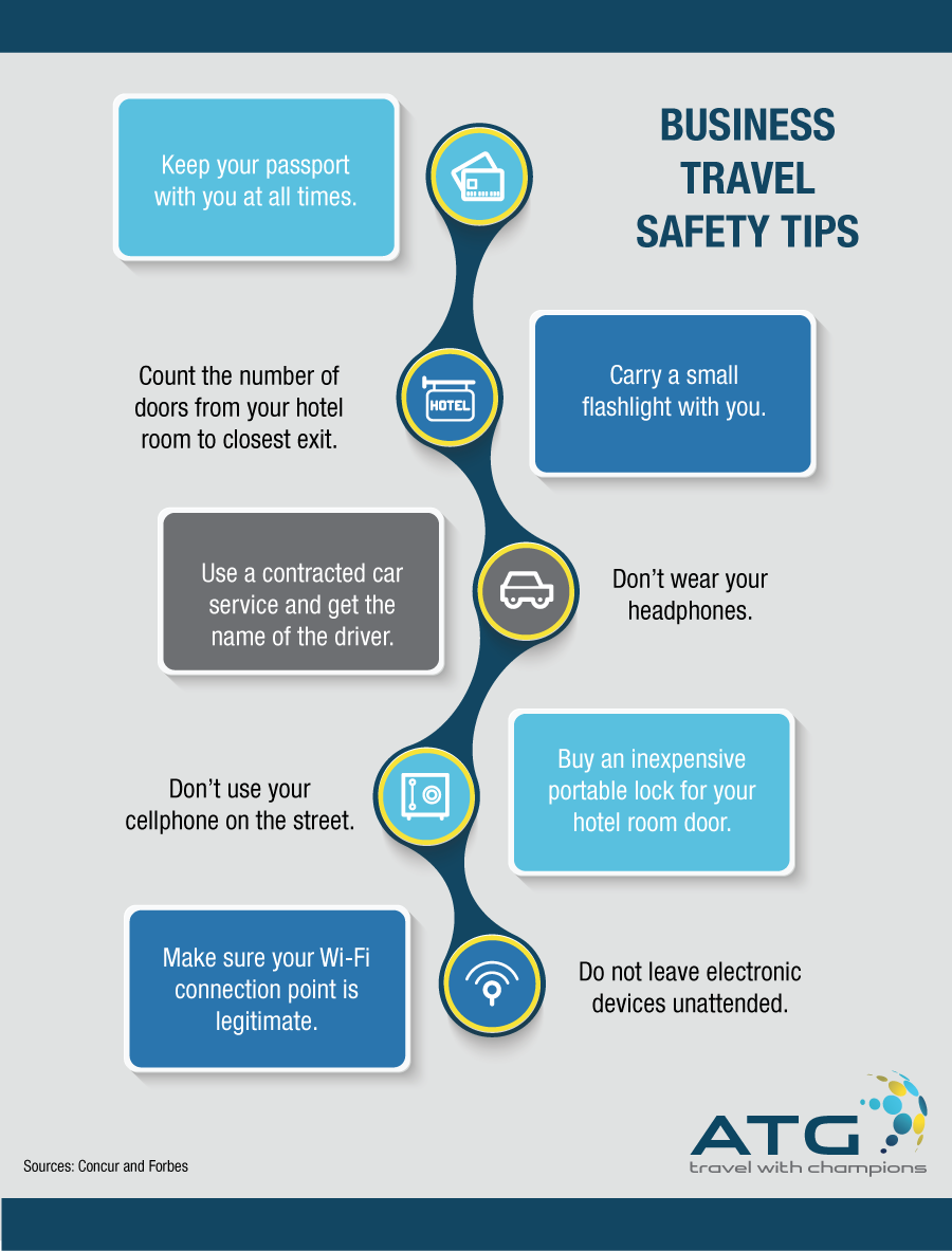 Travel Safety Infographic